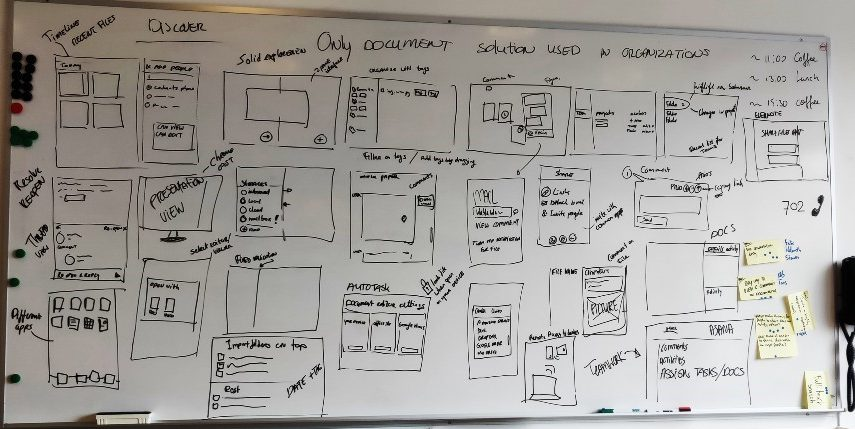 Kopano Design Sprint - Solution Scope